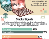 internet-addiction-infographic