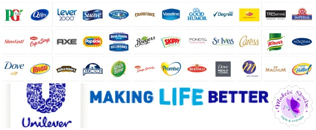 Gallery images and information: Unilever Brands List