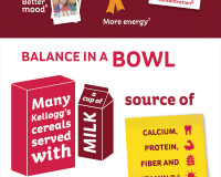 Kelloggs Share Breakfast Infographic-1